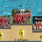 2019 Aquatlon 2019. 2. évfolyam (1)