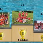 2019 Aquatlon 2019. 4. évfolyam (1)