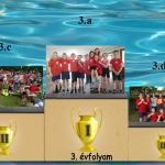 2019 Aquatlon 3. évfolyam (1)